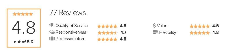 Glen Magna Farms Wedding Venue Ratings and Reviews